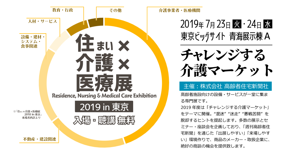 住まい×介護×医療展2019(会場:東京ビッグサイト)7月23日、24日 リハプラン出展のお知らせ
