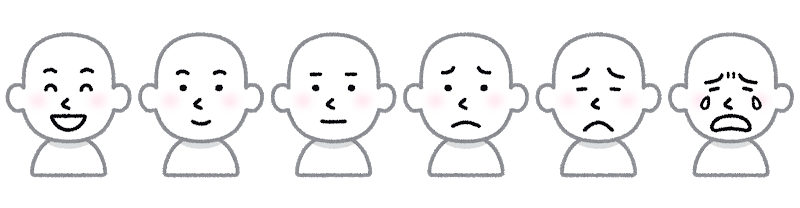 Face Rating Scale(フェイススケール、FRS)の痛みの評価用イラスト