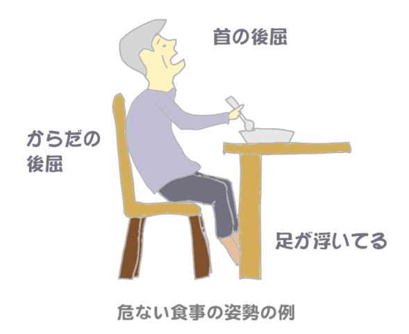 誤嚥性肺炎を予防するための姿勢