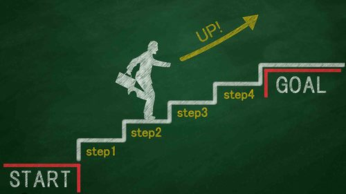 介護現場におけるリスクマネジメントの4つのステップ