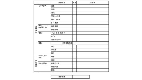 FIMの評価用紙の評価項目は18種類