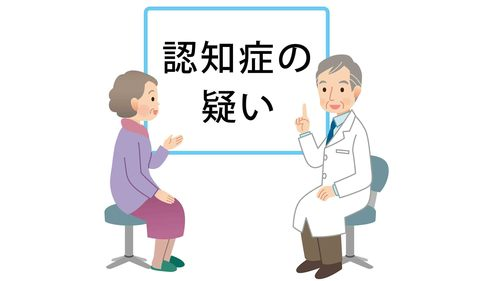 長谷川式認知症スケール(HDS-R)とは